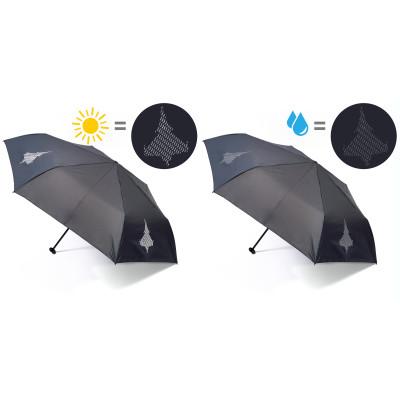 Parapluie De Poche Rafale
